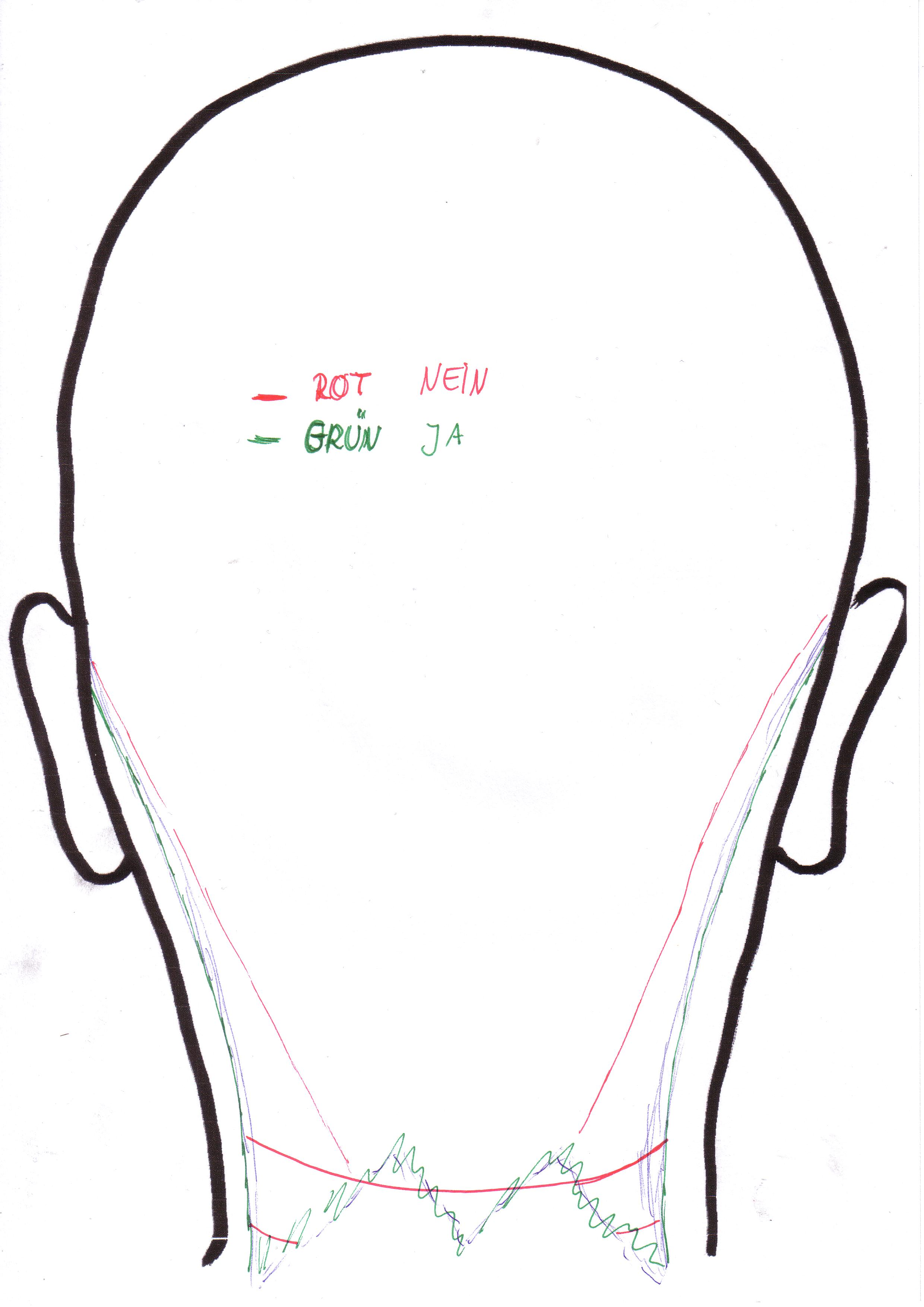 Kriterien Eines Bombage Friseuraustausch
