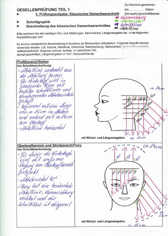 Damenhaarschnitt beschreibung